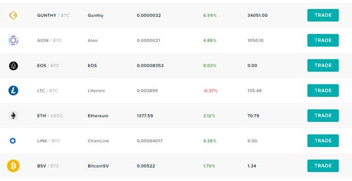 beaxy exchange review other upsides
