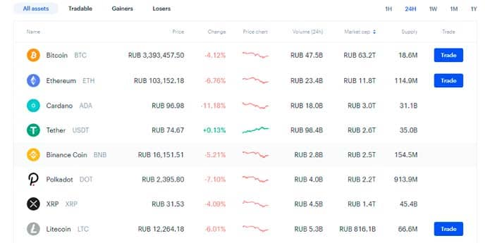 Coinbase currencies
